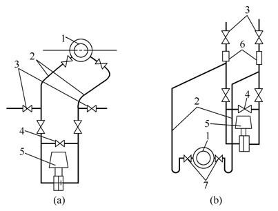 节流装置的安装管段_电磁流量计-涡轮流量计-涡街